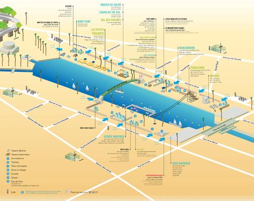 plan Paris plages(1)